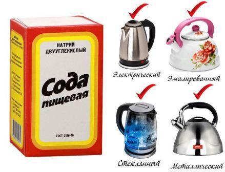Как почистить чайник от жира и накипи в домашних условиях