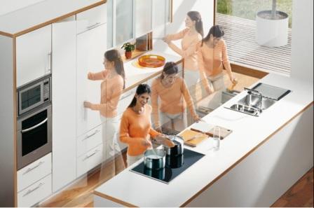 Что такое эргономика кухни